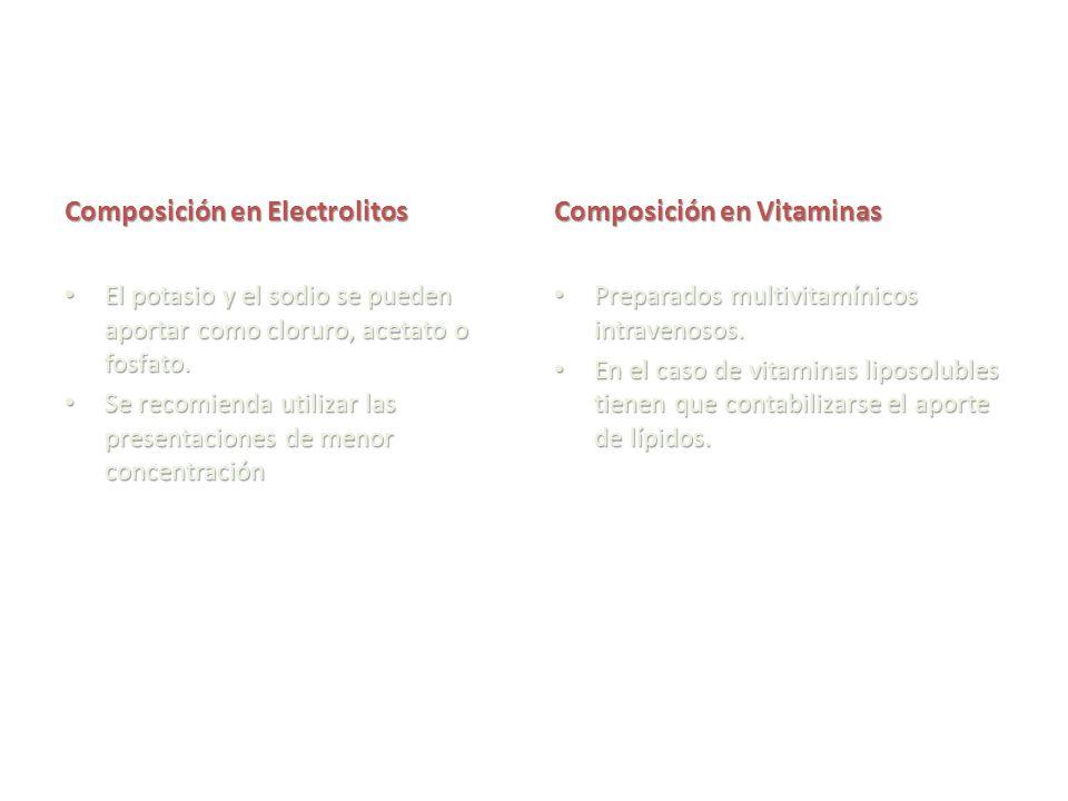 Composición en Electrolitos El potasio y el sodio se pueden aportar como cloruro, acetato o fosfato. El potasio y el sodio se pueden aportar como clor