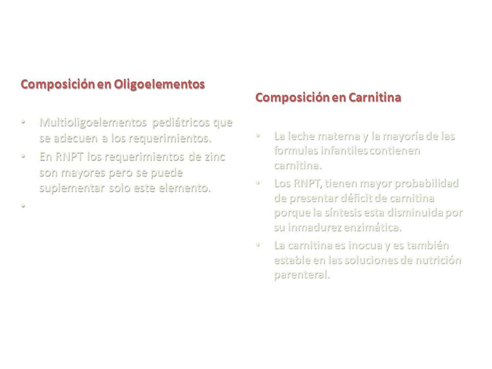 Composición en Oligoelementos Multioligoelementos pediátricos que se adecuen a los requerimientos. Multioligoelementos pediátricos que se adecuen a lo