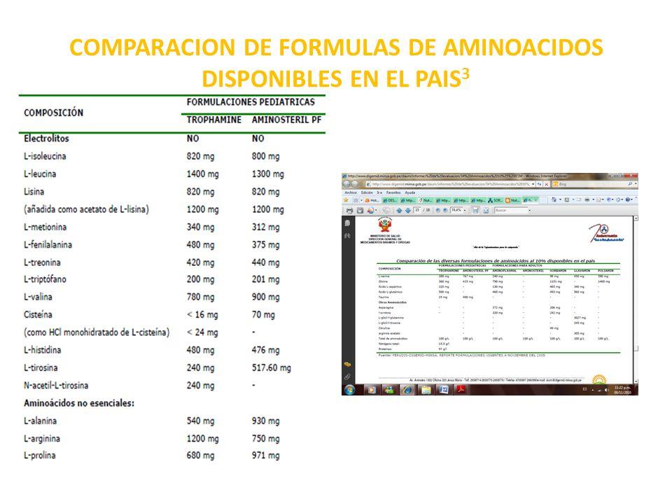 COMPARACION DE FORMULAS DE AMINOACIDOS DISPONIBLES EN EL PAIS 3