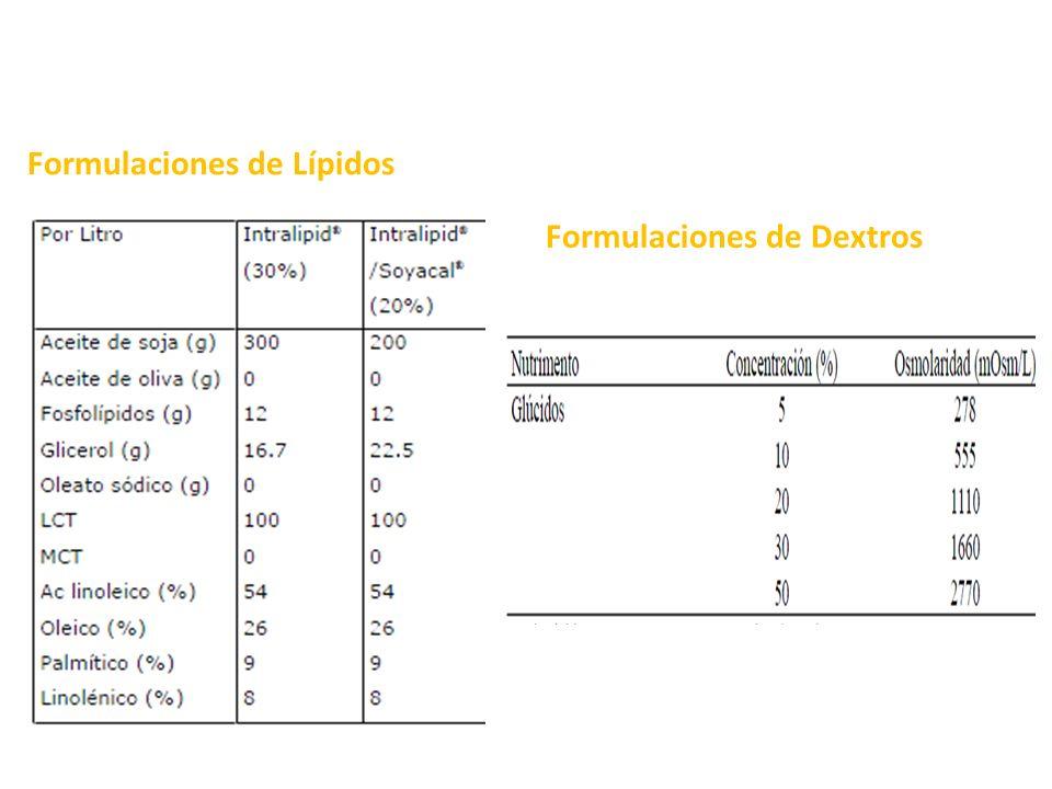 Formulaciones de Lípidos Formulaciones de Dextros