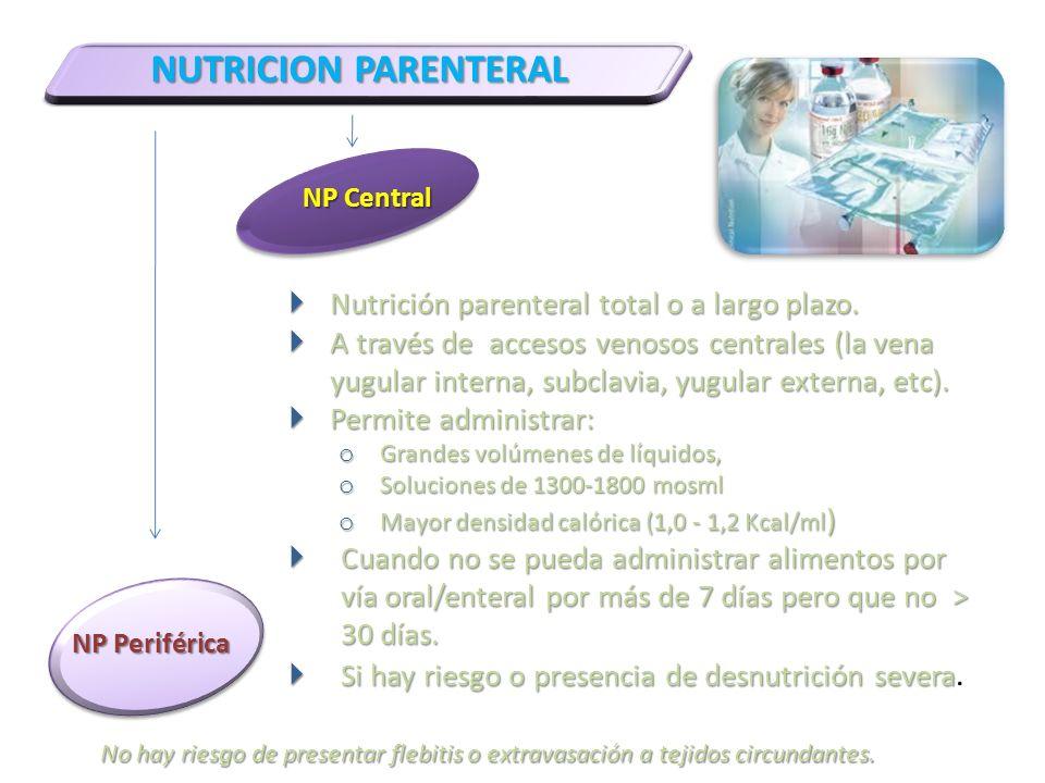 NUTRICION PARENTERAL NP Periférica NP Central Nutrición parenteral total o a largo plazo. Nutrición parenteral total o a largo plazo. A través de acce