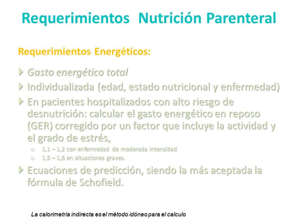 Requerimientos Nutrición Parenteral Requerimientos Energéticos: Gasto energético total Gasto energético total Individualizada (edad, estado nutriciona