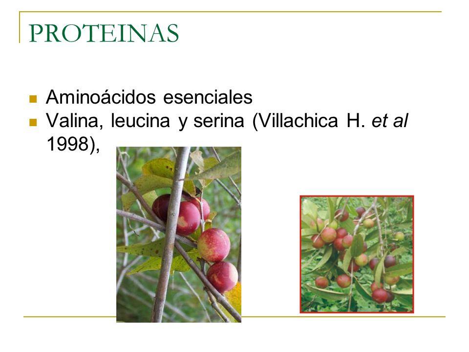 PROTEINAS Aminoácidos esenciales Valina, leucina y serina (Villachica H. et al 1998),