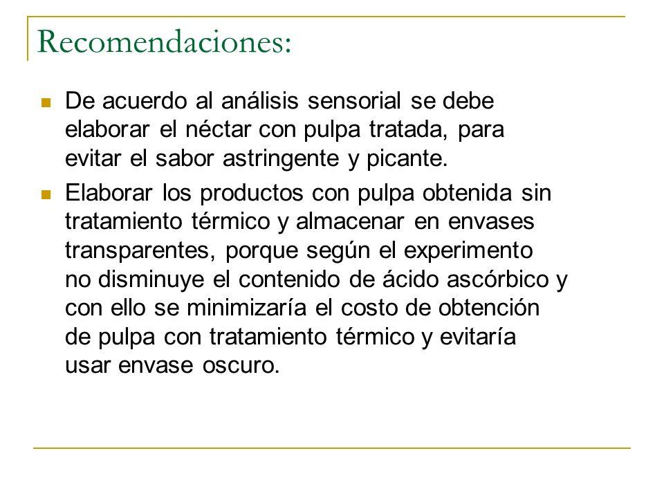 Recomendaciones: De acuerdo al análisis sensorial se debe elaborar el néctar con pulpa tratada, para evitar el sabor astringente y picante. Elaborar l