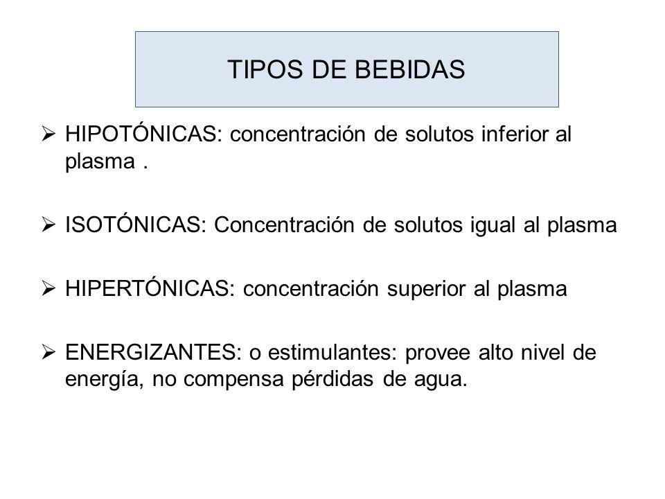 TIPOS DE BEBIDAS HIPOTÓNICAS: concentración de solutos inferior al plasma. ISOTÓNICAS: Concentración de solutos igual al plasma HIPERTÓNICAS: concentr