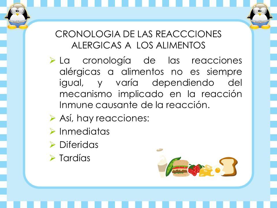 La cronología de las reacciones alérgicas a alimentos no es siempre igual, y varía dependiendo del mecanismo implicado en la reacción Inmune causante