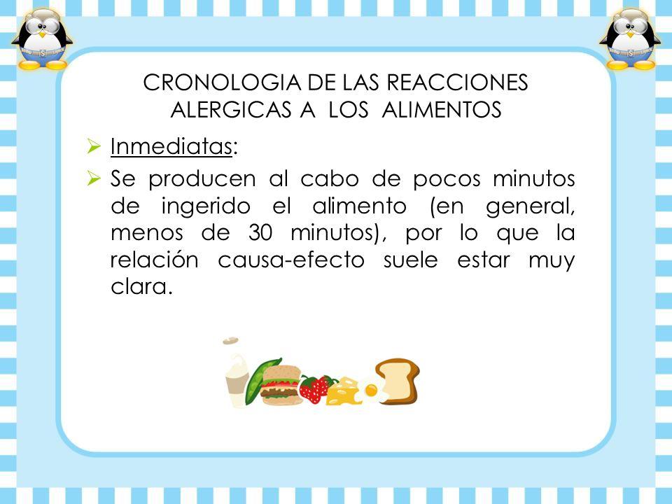 CRONOLOGIA DE LAS REACCIONES ALERGICAS A LOS ALIMENTOS Inmediatas: Se producen al cabo de pocos minutos de ingerido el alimento (en general, menos de