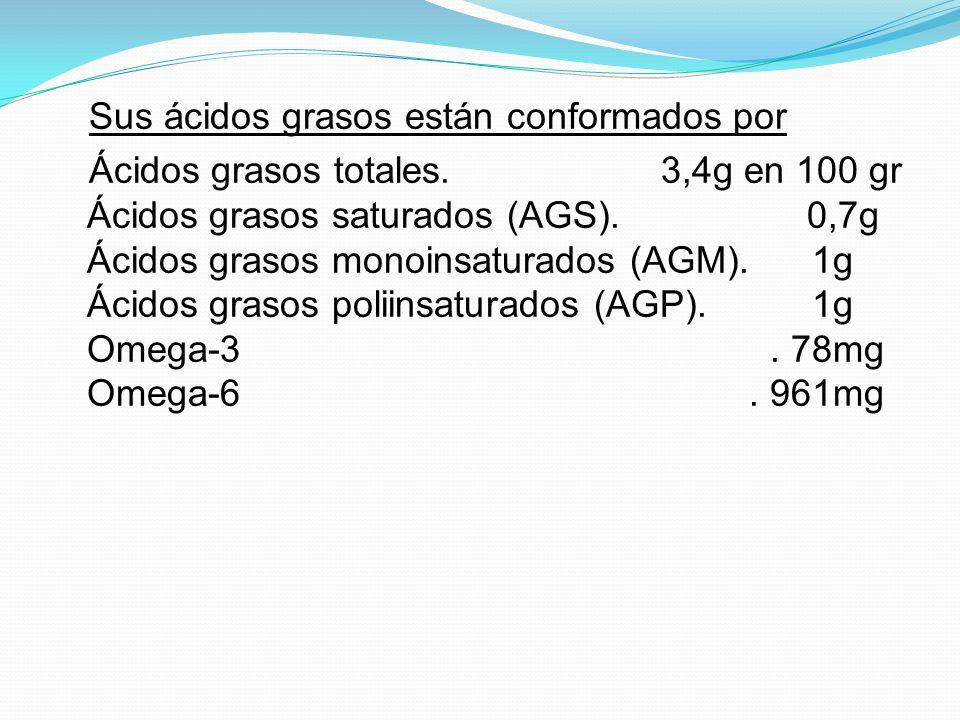 Sus ácidos grasos están conformados por Ácidos grasos totales. 3,4g en 100 gr Ácidos grasos saturados (AGS). 0,7g Ácidos grasos monoinsaturados (AGM).