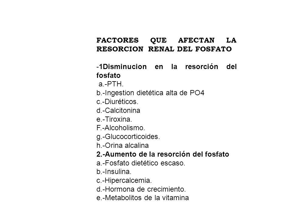 FACTORES QUE AFECTAN LA RESORCION RENAL DEL FOSFATO -1Disminucion en la resorción del fosfato a.-PTH. b.-Ingestion dietética alta de PO4 c.-Diuréticos