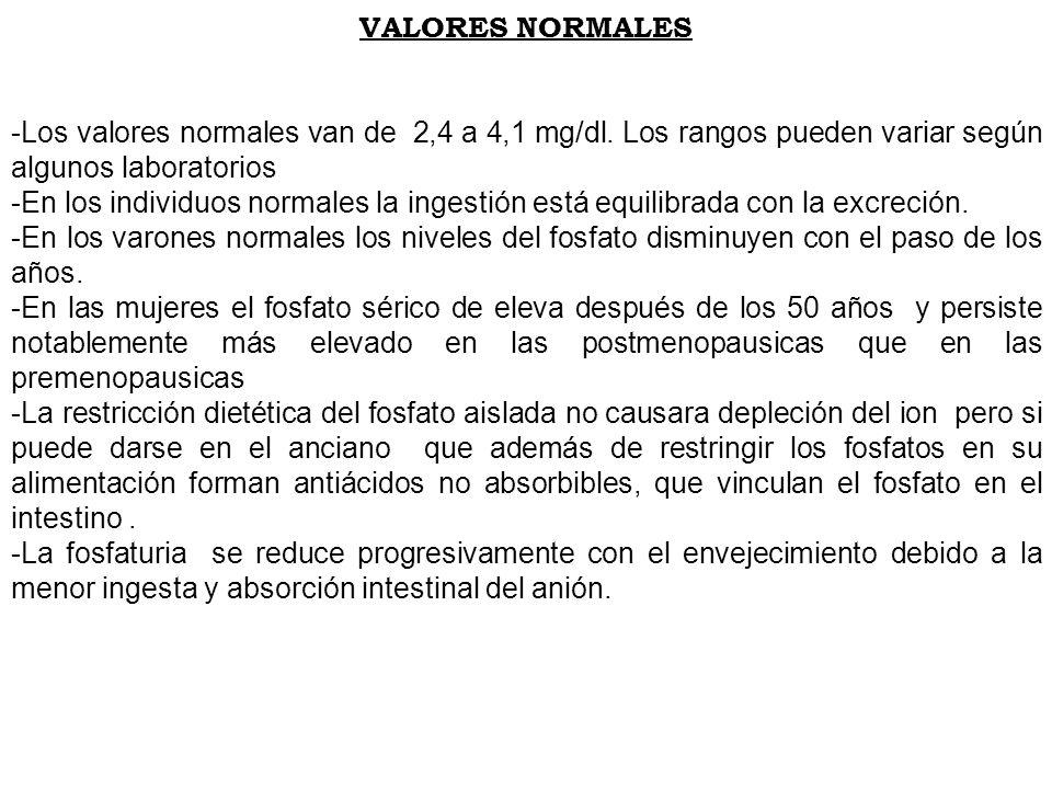 VALORES NORMALES -Los valores normales van de 2,4 a 4,1 mg/dl. Los rangos pueden variar según algunos laboratorios -En los individuos normales la inge
