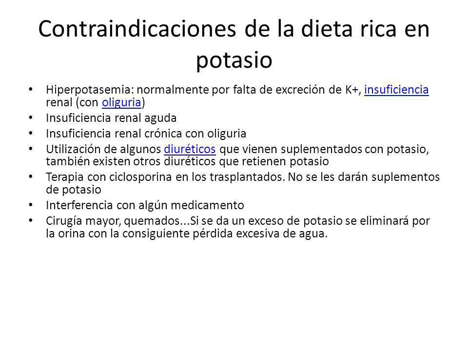 Contraindicaciones de la dieta rica en potasio Hiperpotasemia: normalmente por falta de excreción de K+, insuficiencia renal (con oliguria)insuficienc