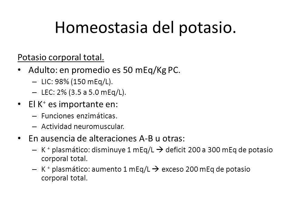 Homeostasia del potasio. Potasio corporal total. Adulto: en promedio es 50 mEq/Kg PC. – LIC: 98% (150 mEq/L). – LEC: 2% (3.5 a 5.0 mEq/L). El K + es i