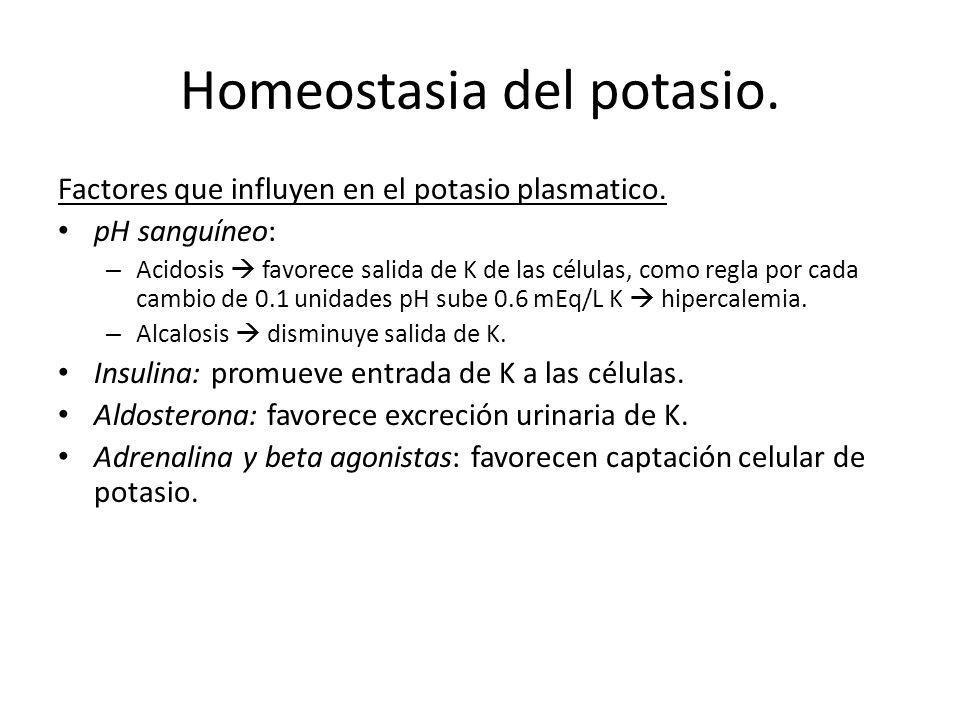 Homeostasia del potasio. Factores que influyen en el potasio plasmatico. pH sanguíneo: – Acidosis favorece salida de K de las células, como regla por