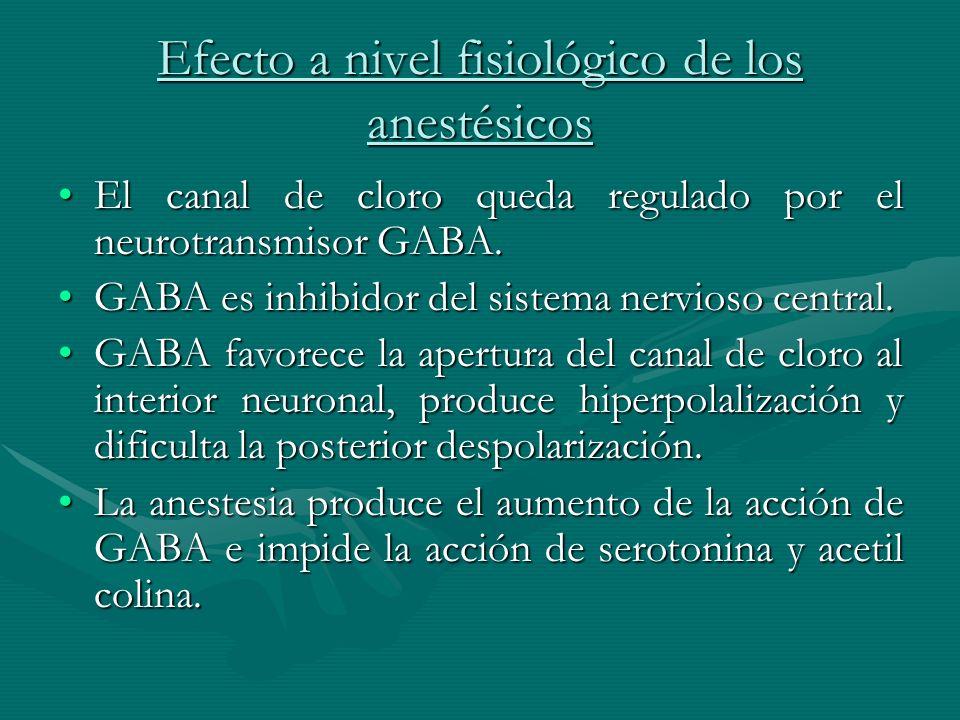 Efecto a nivel fisiológico de los anestésicos El canal de cloro queda regulado por el neurotransmisor GABA.El canal de cloro queda regulado por el neu