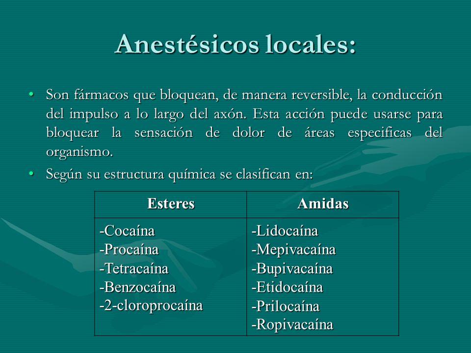 Anestésicos locales: Son fármacos que bloquean, de manera reversible, la conducción del impulso a lo largo del axón. Esta acción puede usarse para blo