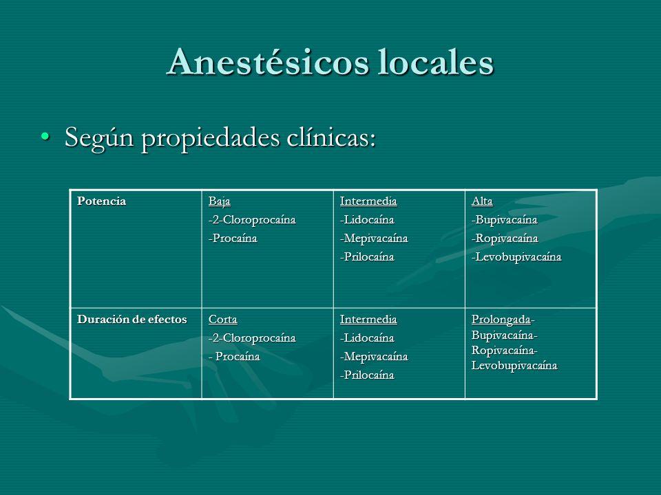 Anestésicos locales Según propiedades clínicas:Según propiedades clínicas: PotenciaBaja-2-Cloroprocaína-ProcaínaIntermedia-Lidocaína-Mepivacaína-Prilo