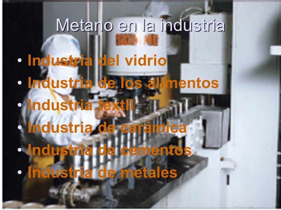 Metano en la industria Industria del vidrio Industria de los alimentos Industria textil Industria de cerámica Industria de cementos Industria de metal
