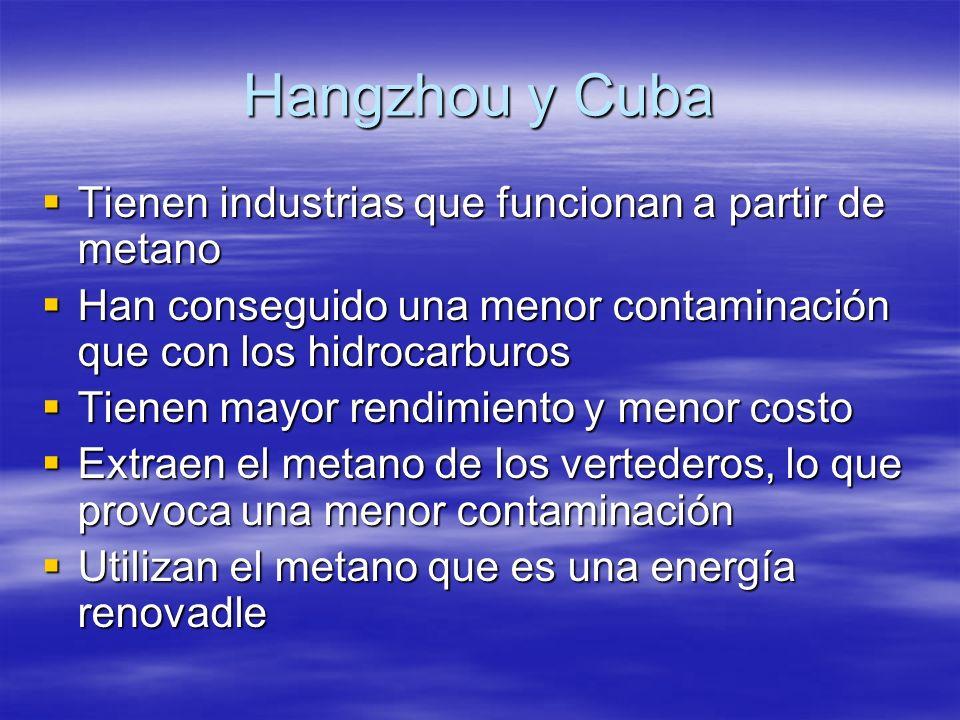 Hangzhou y Cuba Tienen industrias que funcionan a partir de metano Tienen industrias que funcionan a partir de metano Han conseguido una menor contami