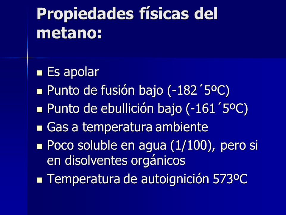 Propiedades físicas del metano: Es apolar Es apolar Punto de fusión bajo (-182´5ºC) Punto de fusión bajo (-182´5ºC) Punto de ebullición bajo (-161´5ºC