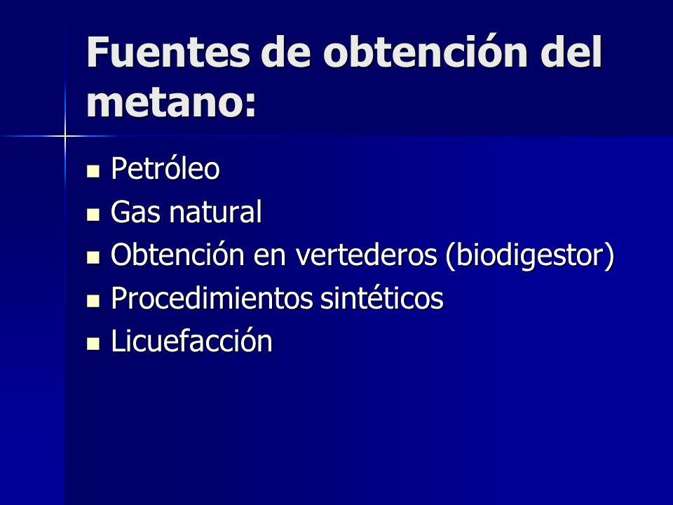 Fuentes de obtención del metano: Petróleo Petróleo Gas natural Gas natural Obtención en vertederos (biodigestor) Obtención en vertederos (biodigestor)