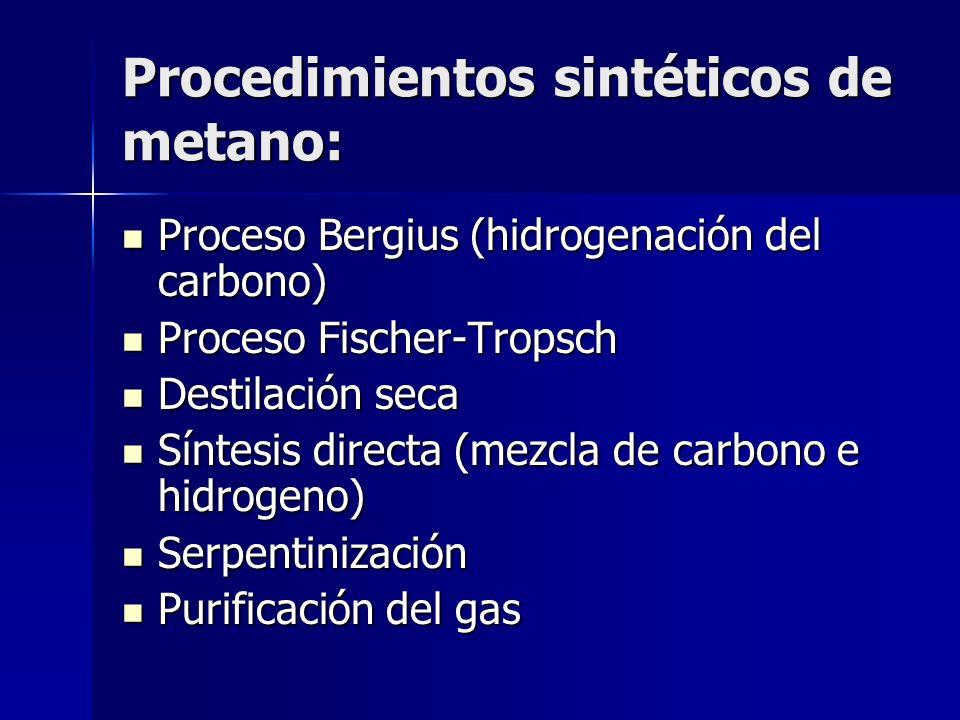 Procedimientos sintéticos de metano: Proceso Bergius (hidrogenación del carbono) Proceso Bergius (hidrogenación del carbono) Proceso Fischer-Tropsch P