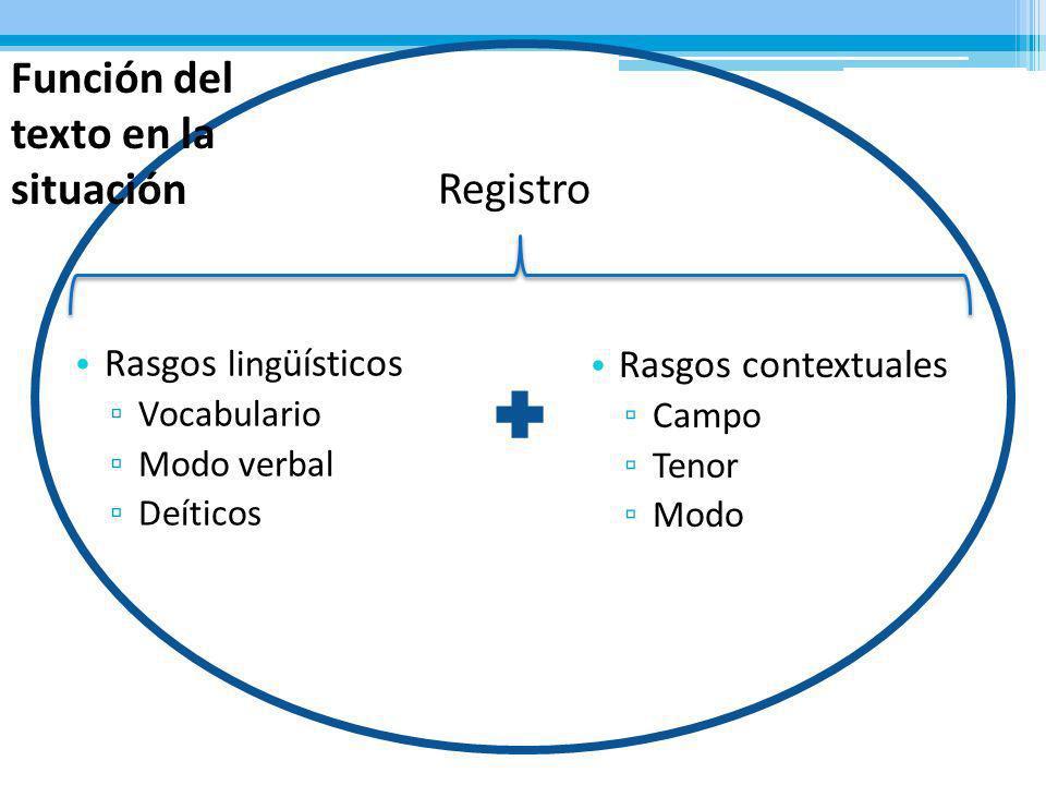 Variación de registro ConversaciónTexto escrito