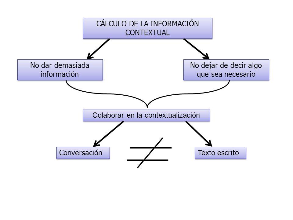 CÁLCULO DE LA INFORMACIÓN CONTEXTUAL No dar demasiada información No dejar de decir algo que sea necesario Colaborar en la contextualización Conversac