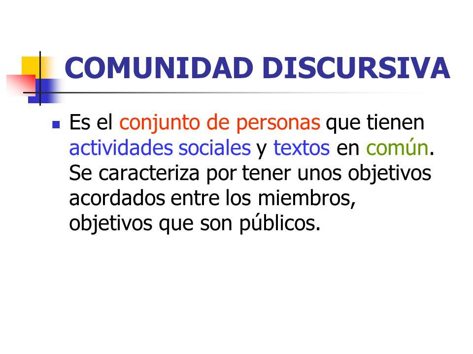 COMUNIDAD DISCURSIVA Es el conjunto de personas que tienen actividades sociales y textos en común. Se caracteriza por tener unos objetivos acordados e