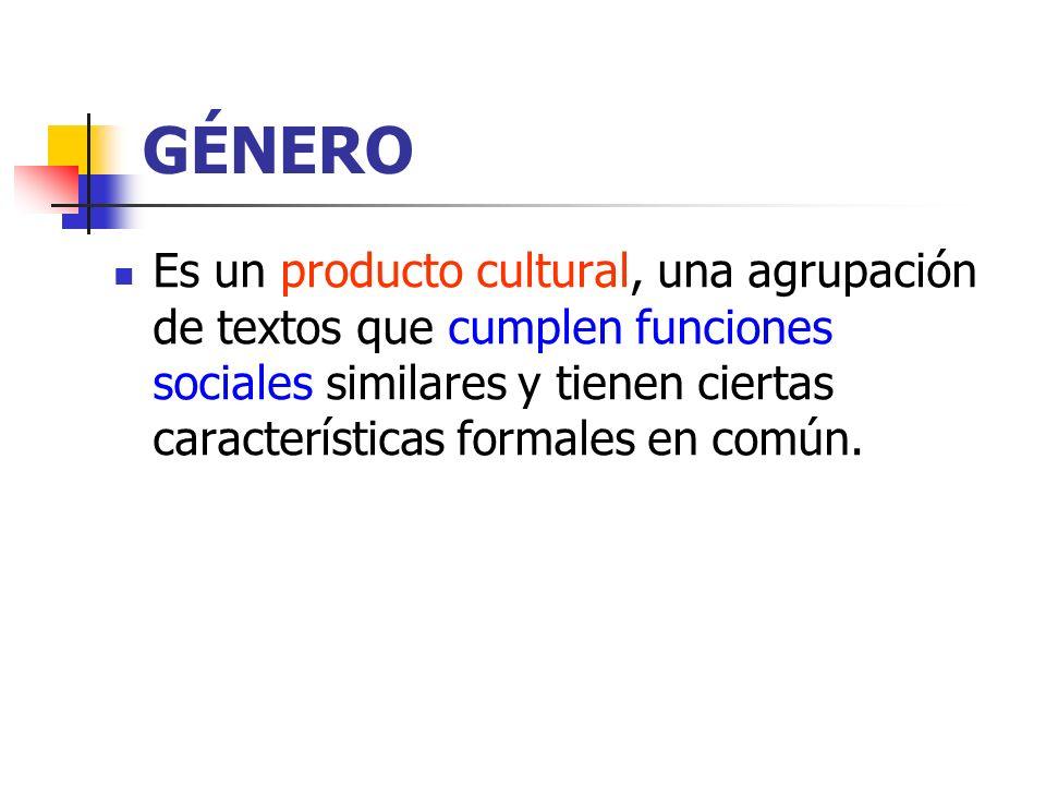 GÉNERO Es una clase de hechos comunicativos que suceden en un contexto social, de acuerdo con ciertas normas y convenciones, que se adecuan específicamente a ciertos fines propuestos por una comunidad discursiva, y que tienen ciertos rasgos lingüísticos obligatorios.