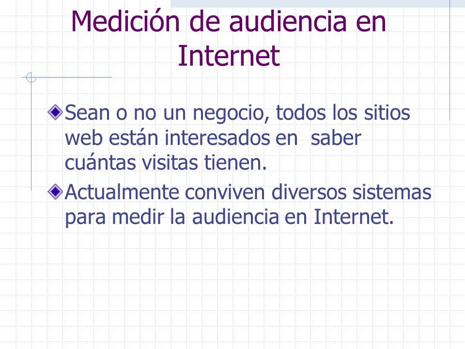 Medición de audiencia en Internet Sean o no un negocio, todos los sitios web están interesados en saber cuántas visitas tienen.