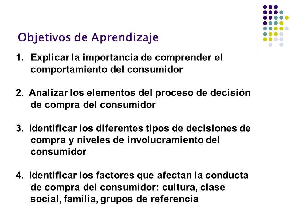 Objetivos de Aprendizaje 1.Explicar la importancia de comprender el comportamiento del consumidor 2. Analizar los elementos del proceso de decisión de