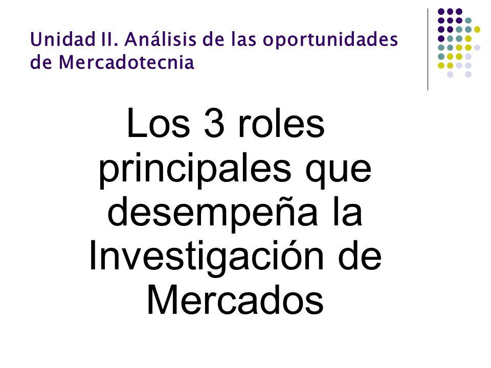 Unidad II. Análisis de las oportunidades de Mercadotecnia Los 3 roles principales que desempeña la Investigación de Mercados