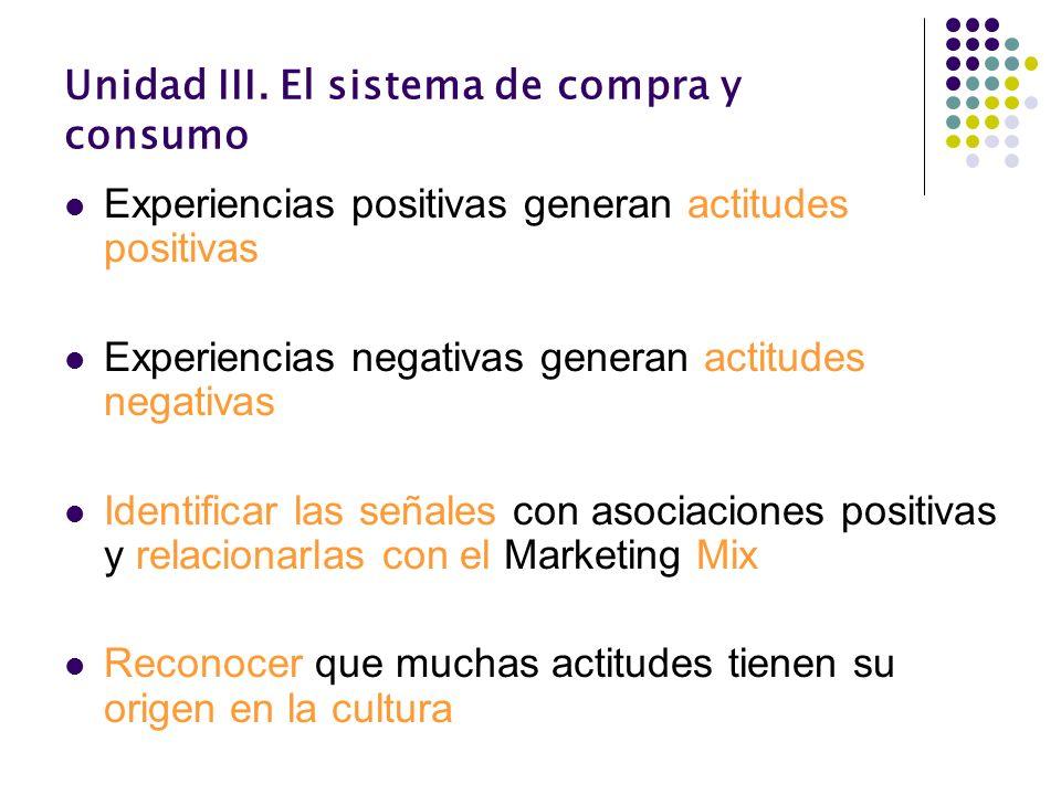 Unidad III. El sistema de compra y consumo Experiencias positivas generan actitudes positivas Experiencias negativas generan actitudes negativas Ident