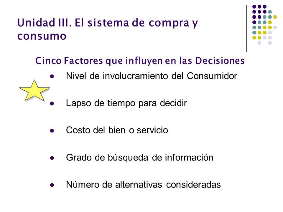 Cinco Factores que influyen en las Decisiones Nivel de involucramiento del Consumidor Lapso de tiempo para decidir Costo del bien o servicio Grado de