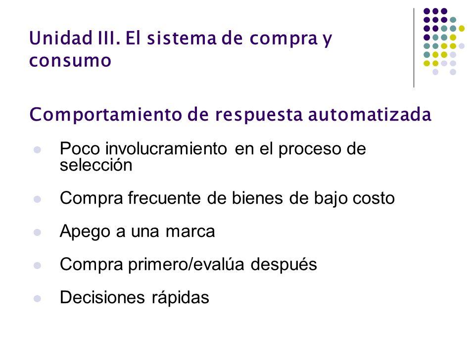 Comportamiento de respuesta automatizada Poco involucramiento en el proceso de selección Compra frecuente de bienes de bajo costo Apego a una marca Co