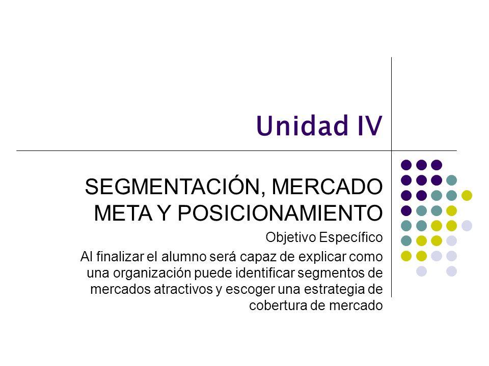 Unidad IV SEGMENTACIÓN, MERCADO META Y POSICIONAMIENTO Objetivo Específico Al finalizar el alumno será capaz de explicar como una organización puede i