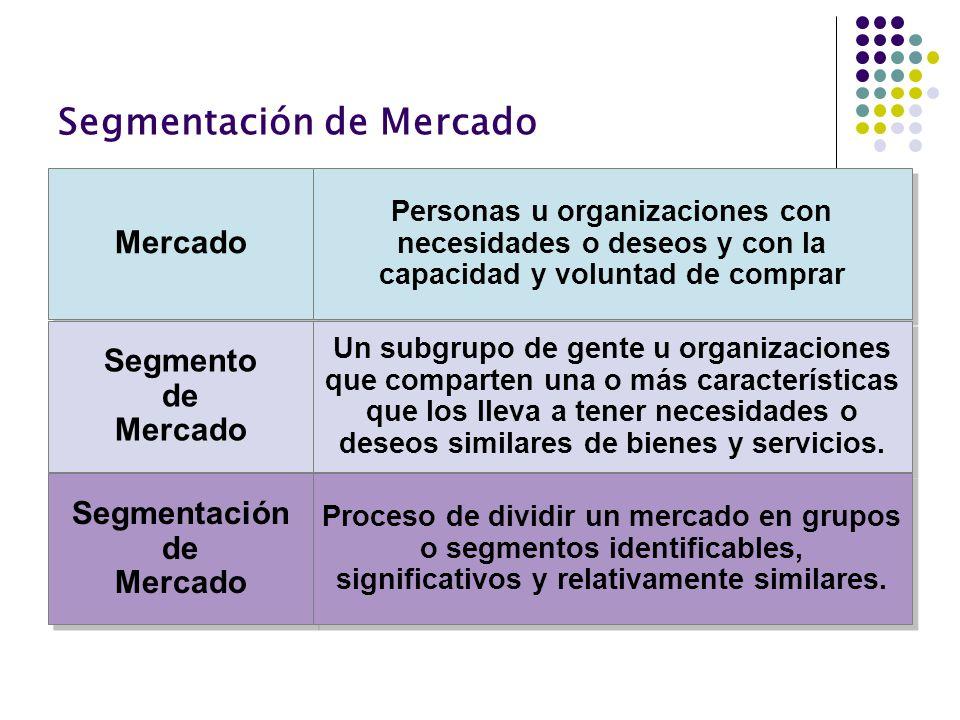 Segmentación de Mercado Mercado Segmento de Mercado Segmento de Mercado Segmentación de Mercado Segmentación de Mercado Personas u organizaciones con