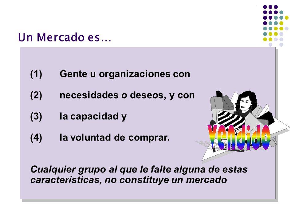 Un Mercado es… (1) Gente u organizaciones con (2) necesidades o deseos, y con (3) la capacidad y (4) la voluntad de comprar. Cualquier grupo al que le