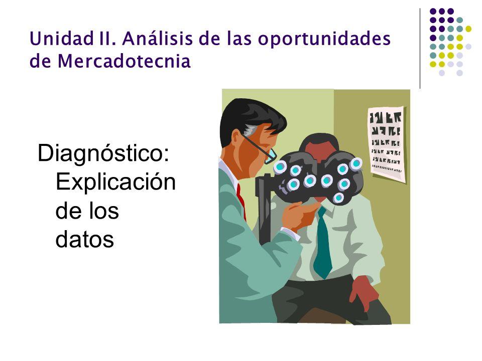 Unidad II. Análisis de las oportunidades de Mercadotecnia Diagnóstico: Explicación de los datos