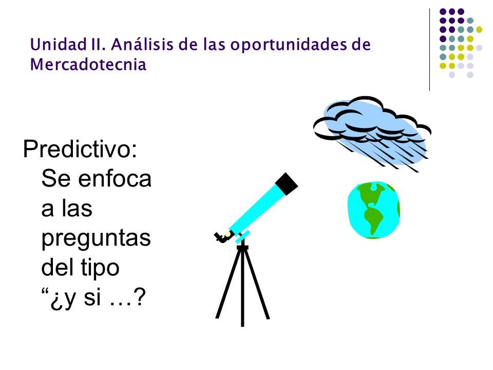 Unidad II. Análisis de las oportunidades de Mercadotecnia Predictivo: Se enfoca a las preguntas del tipo ¿y si …?