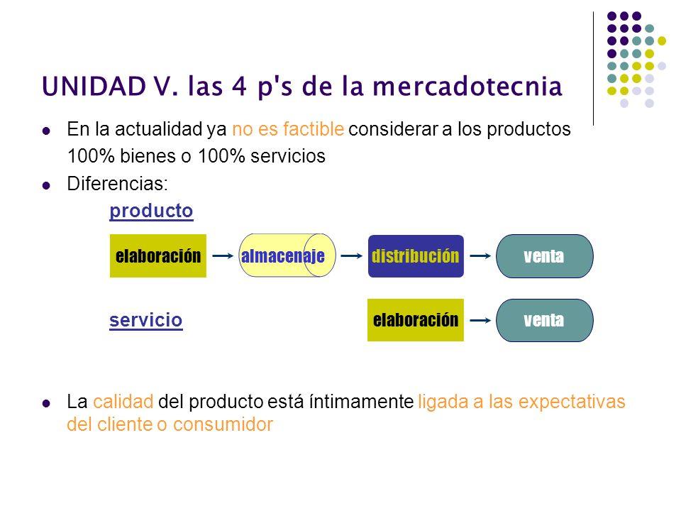 UNIDAD V. las 4 p's de la mercadotecnia En la actualidad ya no es factible considerar a los productos 100% bienes o 100% servicios Diferencias: produc