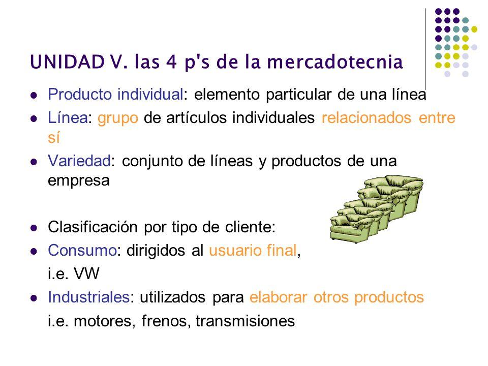 UNIDAD V. las 4 p's de la mercadotecnia Producto individual: elemento particular de una línea Línea: grupo de artículos individuales relacionados entr