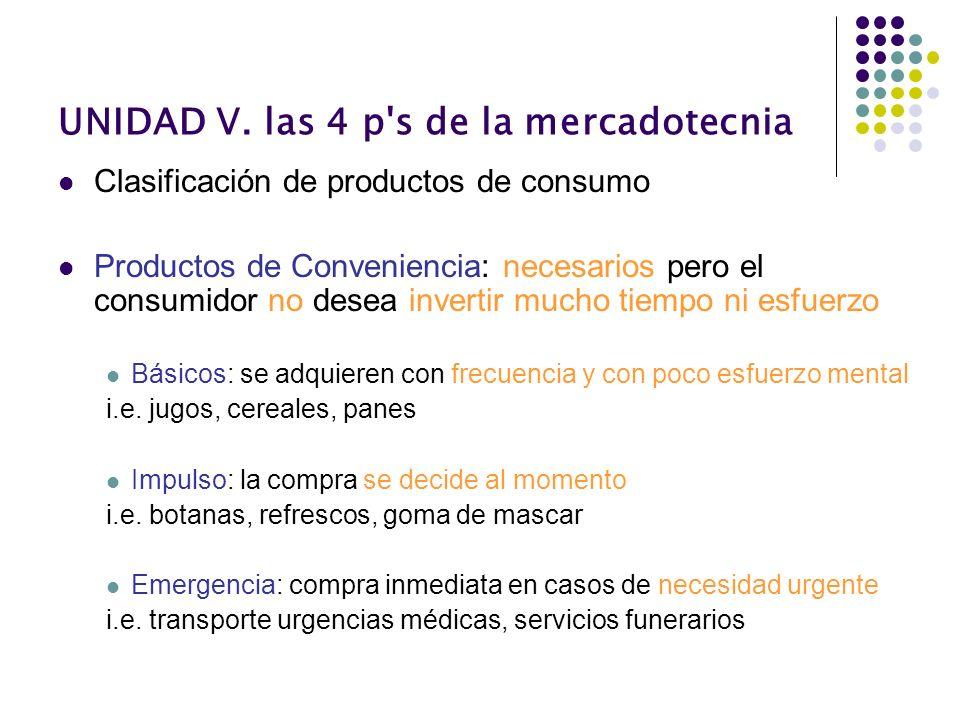 UNIDAD V. las 4 p's de la mercadotecnia Clasificación de productos de consumo Productos de Conveniencia: necesarios pero el consumidor no desea invert