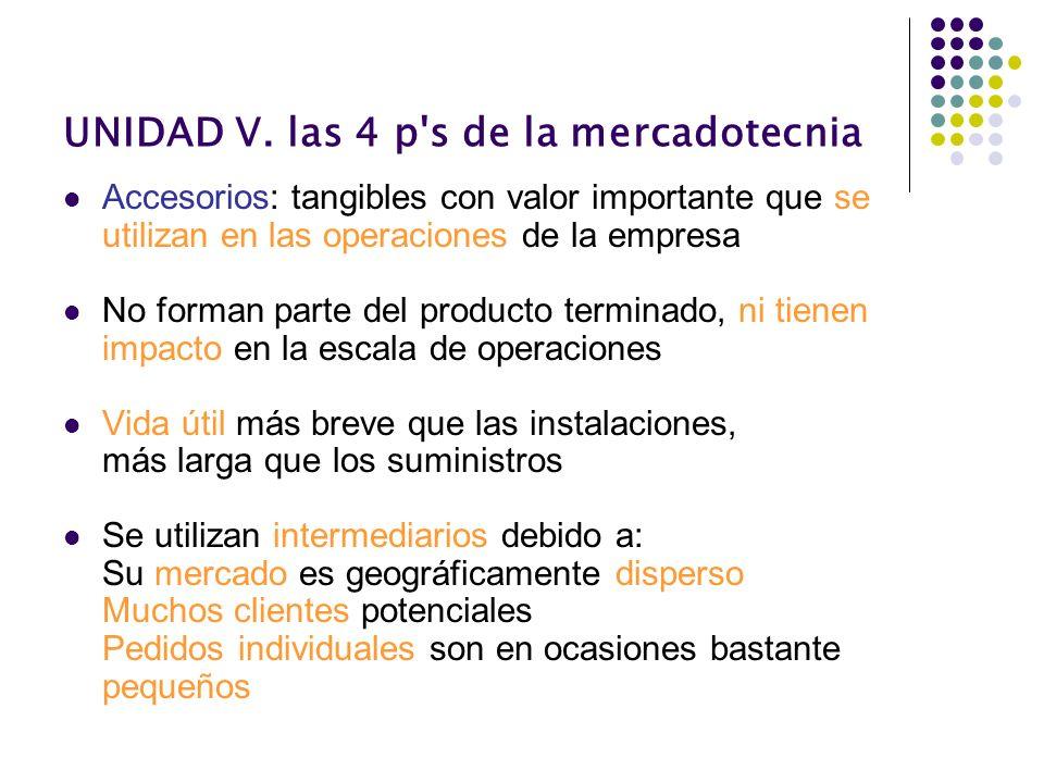 UNIDAD V. las 4 p's de la mercadotecnia Accesorios: tangibles con valor importante que se utilizan en las operaciones de la empresa No forman parte de