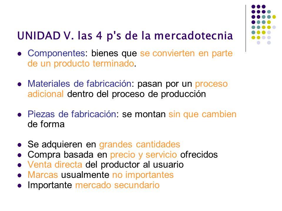 UNIDAD V. las 4 p's de la mercadotecnia Componentes: bienes que se convierten en parte de un producto terminado. Materiales de fabricación: pasan por