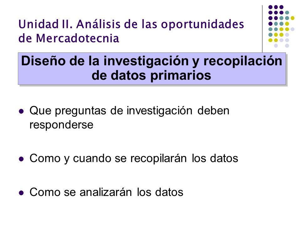 Unidad II. Análisis de las oportunidades de Mercadotecnia Que preguntas de investigación deben responderse Como y cuando se recopilarán los datos Como