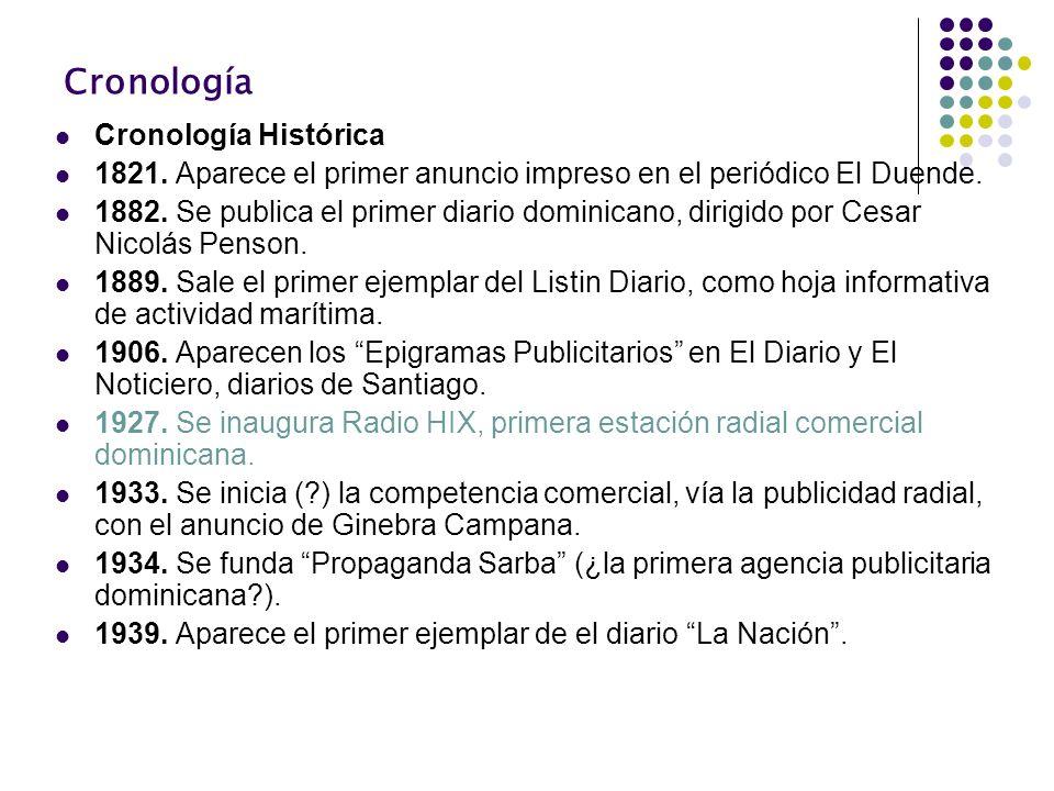 Cronología Cronología Histórica 1821. Aparece el primer anuncio impreso en el periódico El Duende. 1882. Se publica el primer diario dominicano, dirig