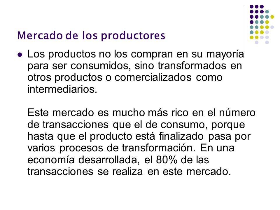 Mercado de los productores Los productos no los compran en su mayoría para ser consumidos, sino transformados en otros productos o comercializados com