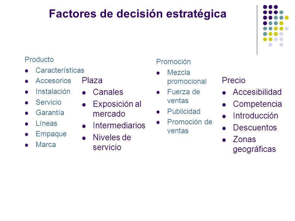 Producto Características Accesorios Instalación Servicio Garantía Líneas Empaque Marca Promoción Mezcla promocional Fuerza de ventas Publicidad Promoc