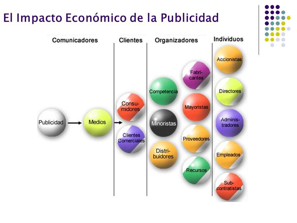 El Impacto Económico de la Publicidad